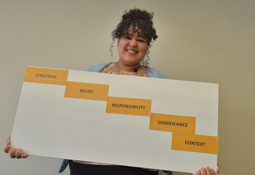Photo of Strengths words on whiteboard