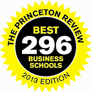 Princeton Review logo.