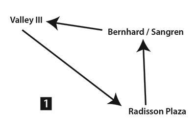 Diagram of the route of the Radisson shuttle (Route 1).
