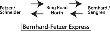 Schematic diagram showing the rout of the Bernhard-Fetzer Express (bernhard/Sangren to Ring Road North to Fetzer/Schneider to Ring Road North to Bernhard/Sangren).