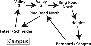 Schematic diagram showing the route of the Radisson Shuttle (Valley 3 to the Campus Shuttle (Valley 3 to Valley 2 to Ring Road North to Western Heights to Bernhard/Sangren to Ring Road North to Fetzer/Schneider to Valley 3).