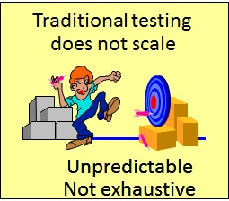 Software verification cartoon image