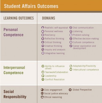 central michigan university leadership competency model education essay The ohio state university b the university of michigan  in mumford's skills model a leadership  women in government and education.