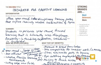 Incubator for Creative Learning | Think Big | Western