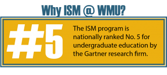 ISM ranked #5 by Gartner