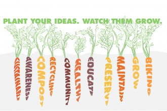 Graphic of planted carrots made out of words: Sustainable, awareness, compost, recycling, community, healthy, educate, preserve, maintain, grow, biking. Text above reads: Plant your ideas. Watch them grow.