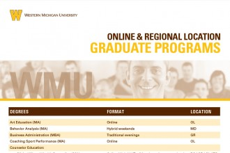 thumbnail for pdf of graduate programs