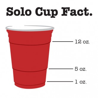 graphic of solo cup measurement