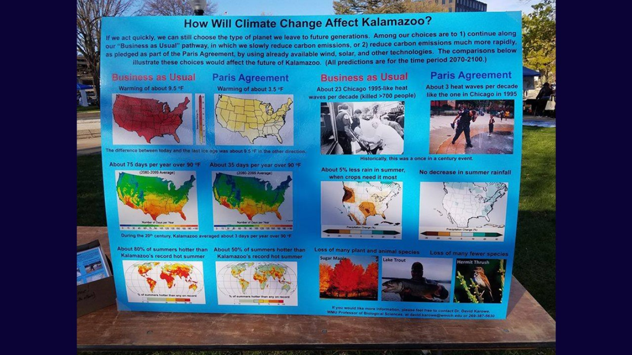 "Poster that reads ""How Will Climate Change Affect Kalamazoo?"""