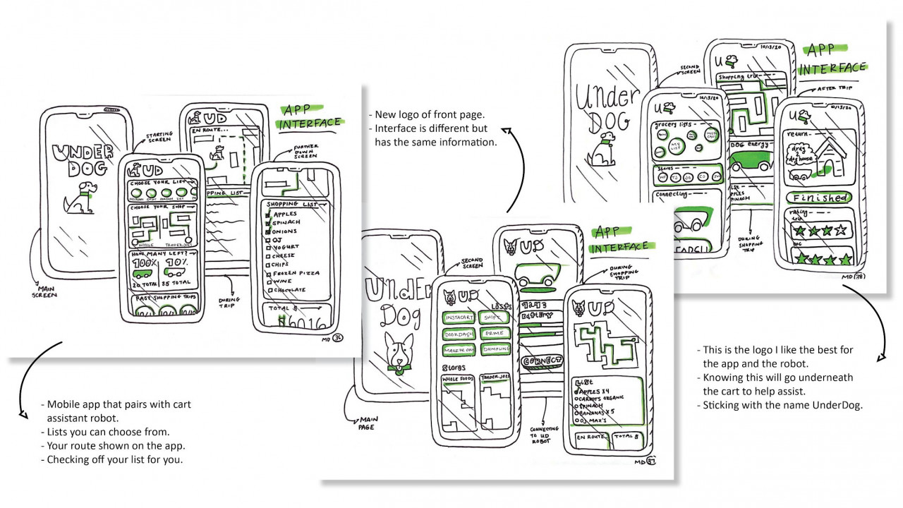 Sketched diagrams of a app interface.