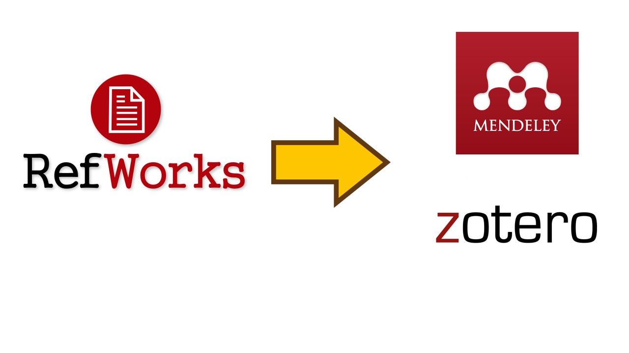 Image showing Refworks transition to Medeley or Zotero