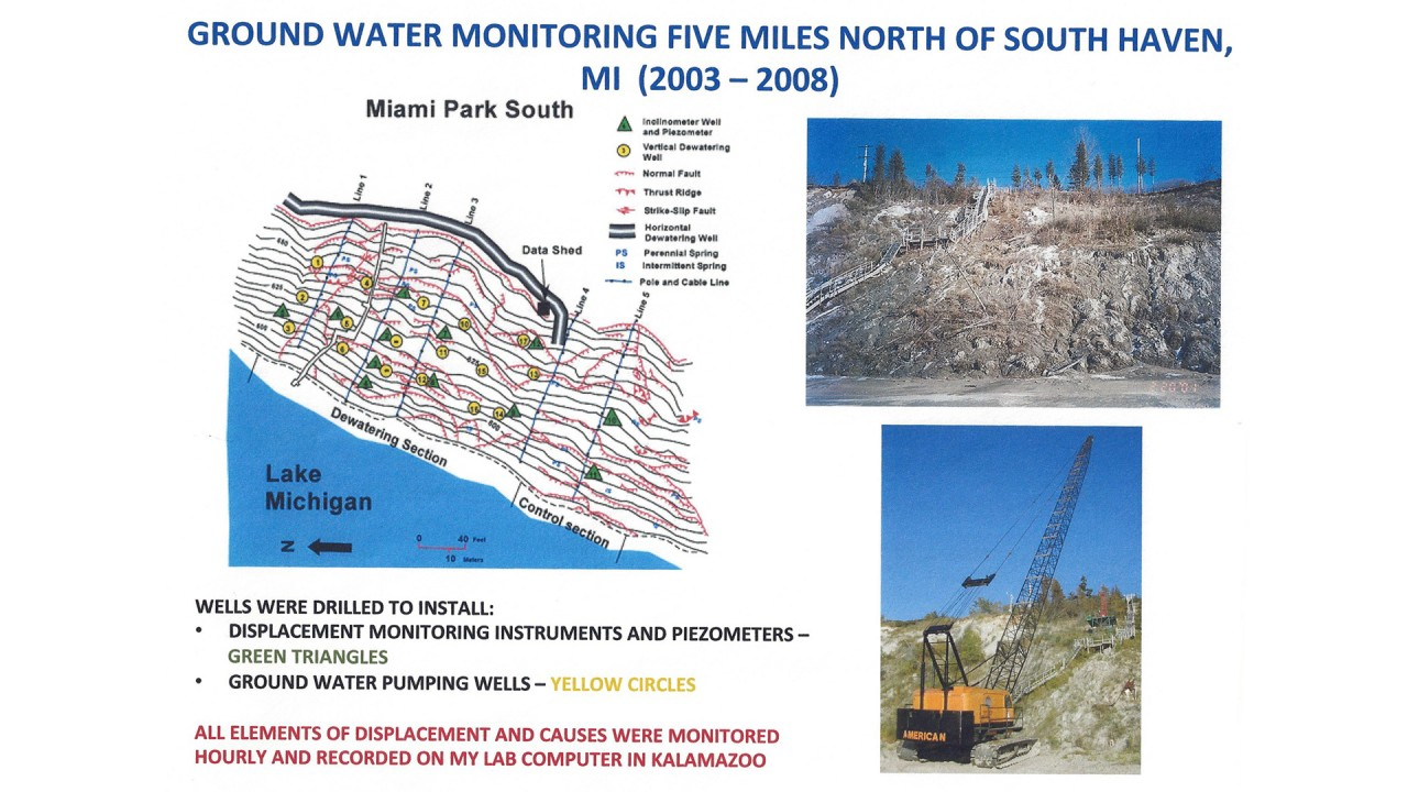 A research poster for groundwater monitoring research