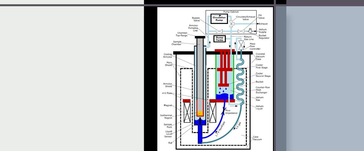 diagram of ppms