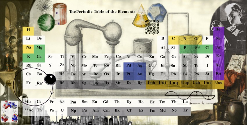 Available Elements | Chemistry | Western Michigan University