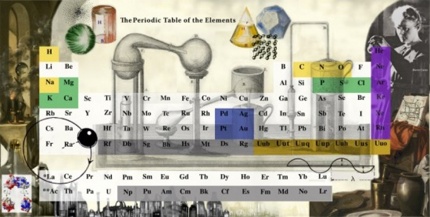 Periodic Table of Elements mural