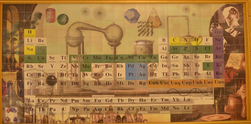 Buy an element to support students chemistry western michigan mounted prominently in the main foyer of the chemistry building at western michigan university is a large scale periodic table mural urtaz Choice Image