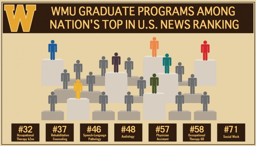 Four Graduate Programs are among the nation's top 50 in a recent U.S. News and World Report Ranking.  This image is of a number of multicolored stick figures, some of which are on podiums to show their top-ranked status