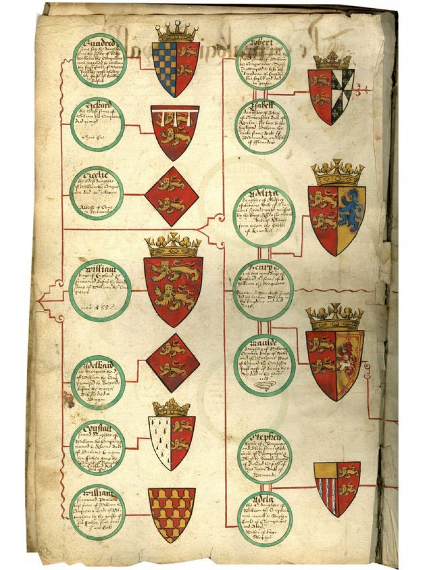 single page of a medieval book